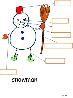 Snowman_body_parts_image_2